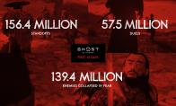 《对马岛之鬼》发售10日内玩家数据公开 杀敌数破亿!