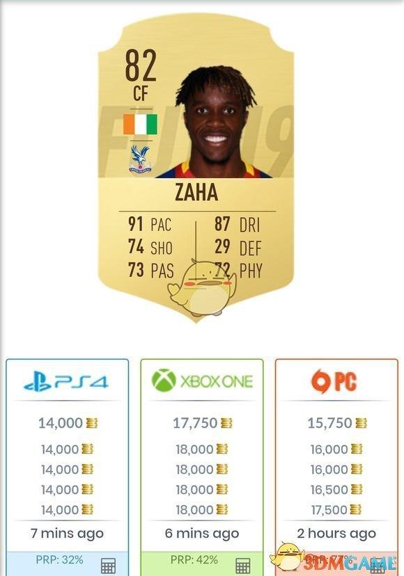 《FIFA 19》新人开荒球员推荐 英超与意甲阵容推荐