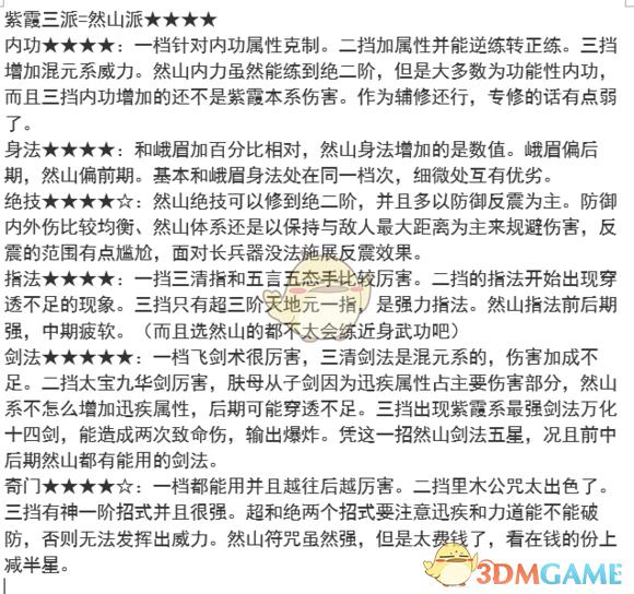 《太吾绘卷》全门派实力分析详解