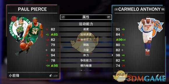 《NBA 2K19》梦境球队全钻卡详解