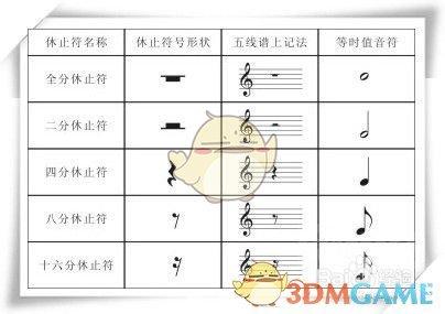 《超级马里奥制造2》音乐图制作方法