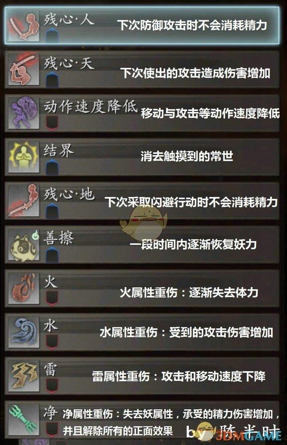 《仁王2》所有异常属性介绍