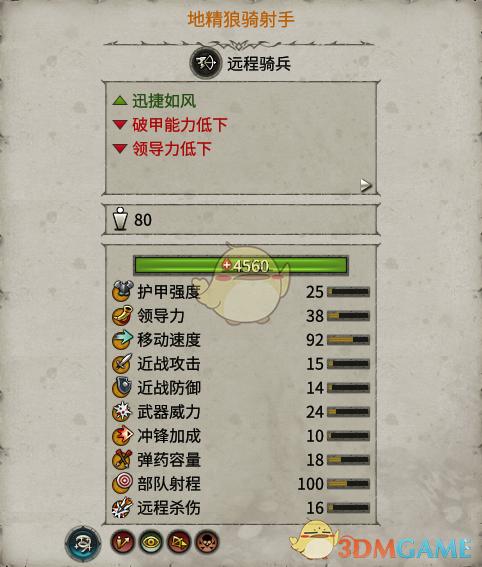 《全面战争:战锤2》地精狼骑射手实用性分析